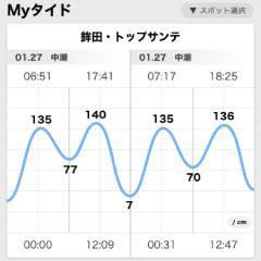 app_tide